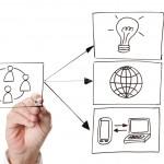 Innovatie op ICT-gebied blijkt flinke uitdaging | Systeembeheer | Javelin ICT Eindhoven