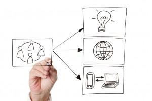 ICT Innovatie | Systeembeheer | Javelin ICT Eindhoven