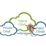 Hybride cloud keuze van veel Nederlandse organisaties | Javelin ICT